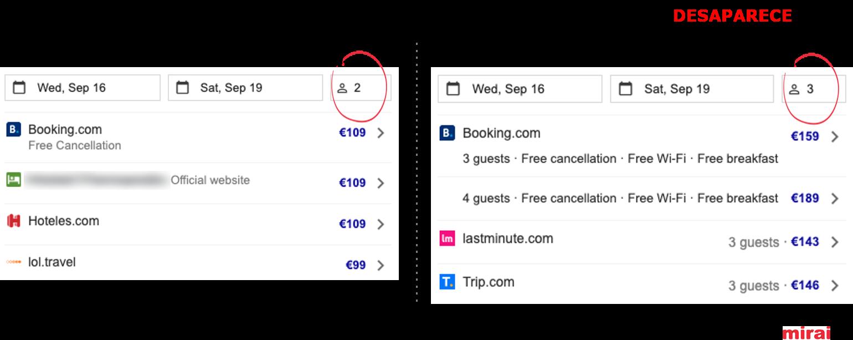 2. El canal directo desaparece cambiando la ocupación en Google Hotel Ads - Mirai