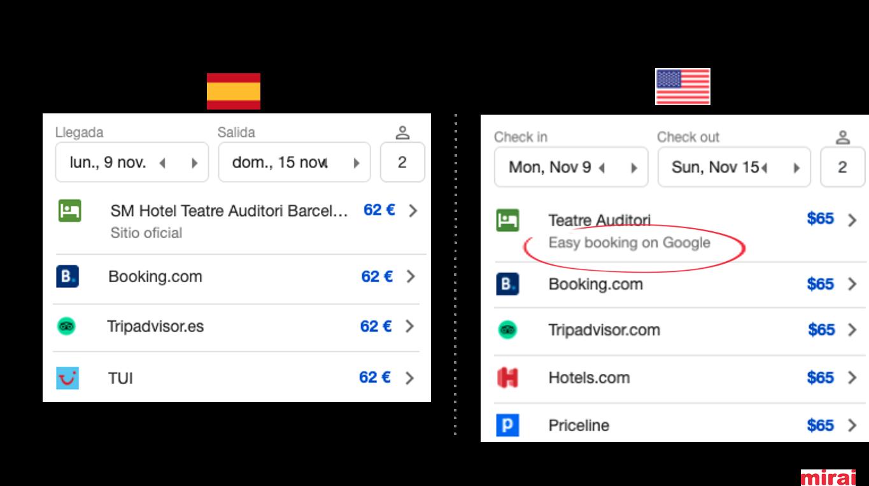 12. Deeplink a tu web o Book on Google en Google Hotel Ads - Mirai