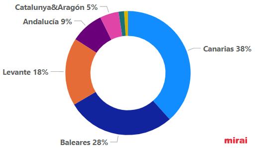 Global-destinos Mirai informe España Semana 9 2021