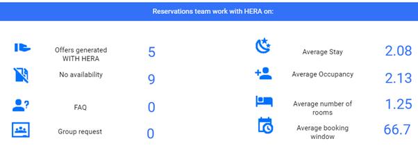 HERA regular reports