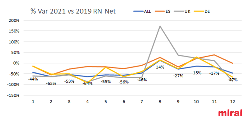 reservas netas mercado emisor segun Mirai