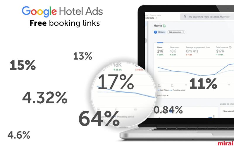free booking links in data Mirai