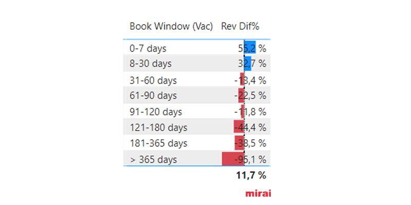 anticipacion compra urbanos Mirai