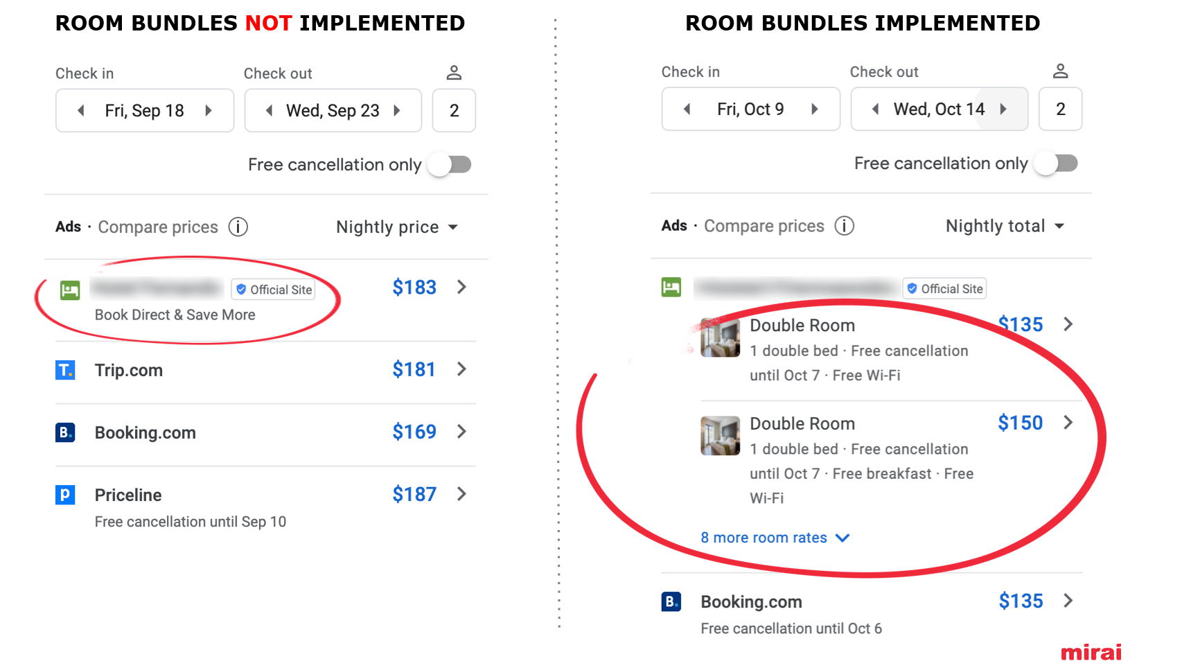1. Room Bundles implemented Google Hotel Ads - Mirai