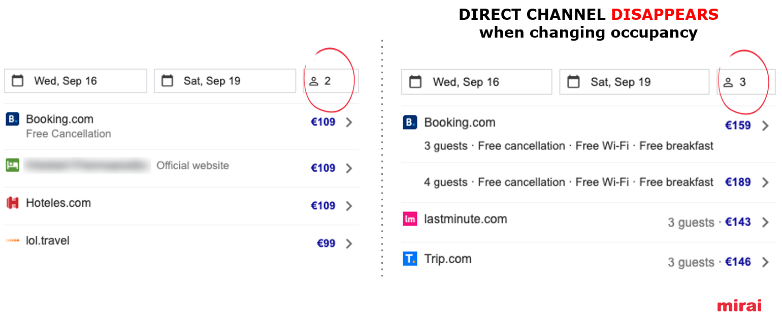 2. Direct Channel disappears changing occupancy in Google Hotel Ads - Mirai