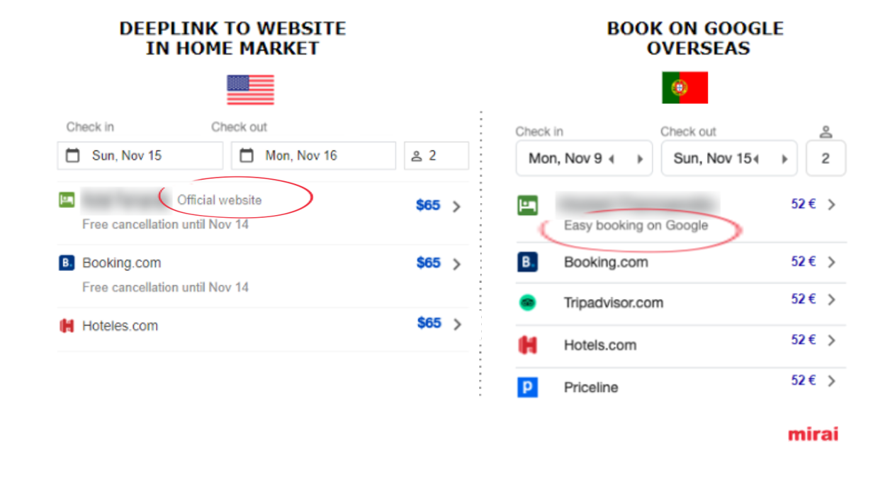 Deeplink or Book on Google - Google Hotel Ads - Mirai