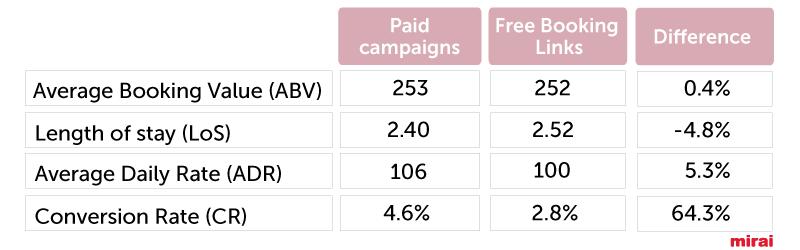 paid campaign Mirai