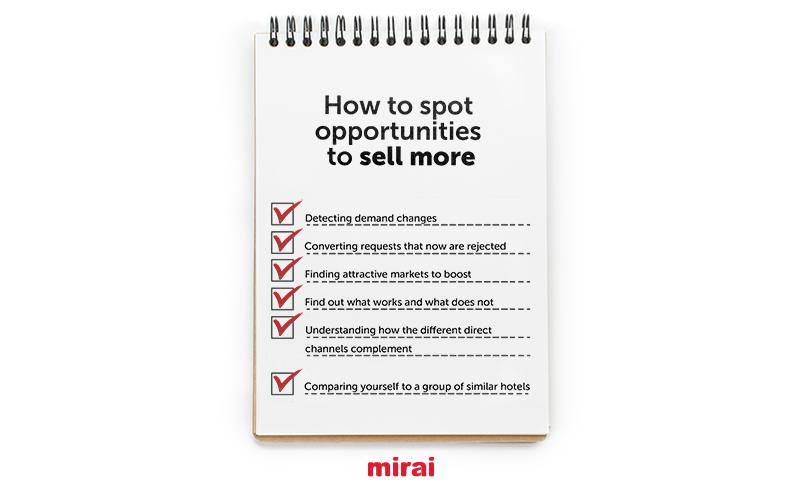 spot opportunities sell more Mirai