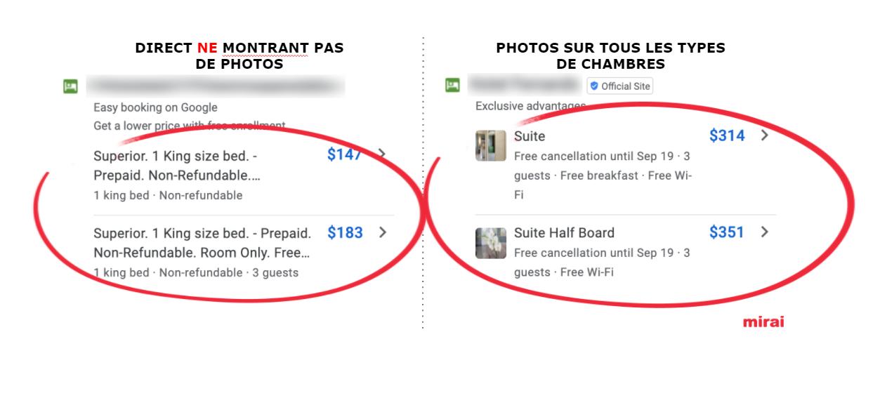 Photos sur tous les types de chambres Google Hotel Ads - Mirai