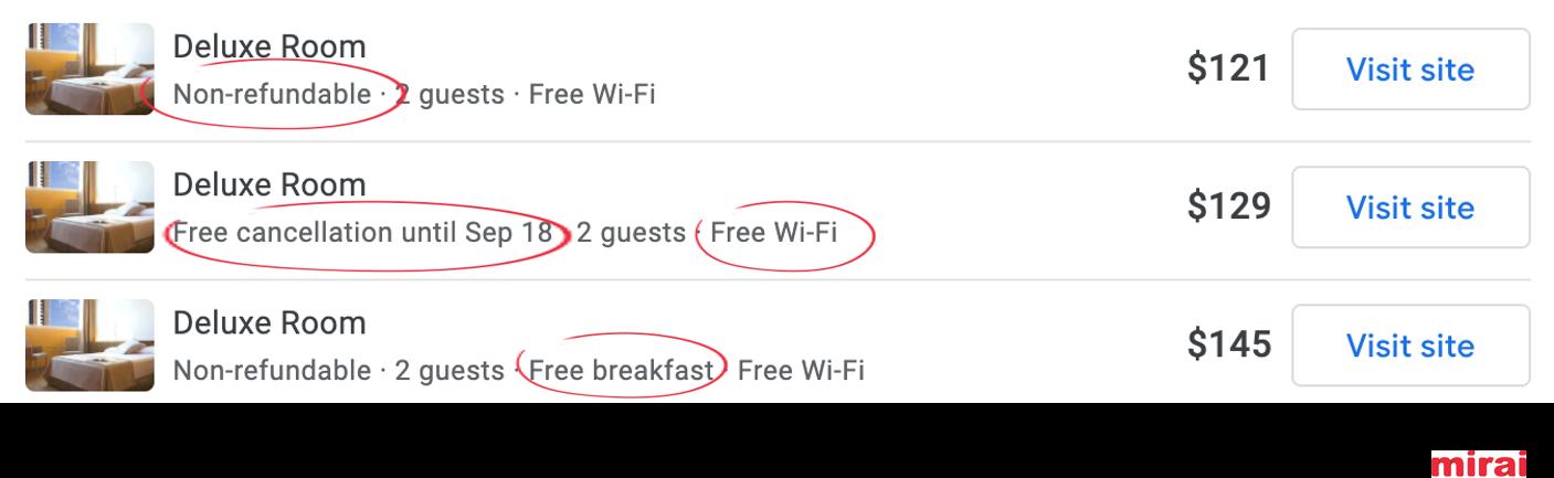 Attributs de chambres et de tarifs dans les annonces d'hôtels de Google - Mirai