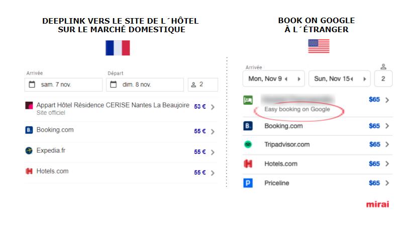 Appuyez-vous sur Book sur Google lorsque vous en avez besoin - Google Hotel Ads-Mirai