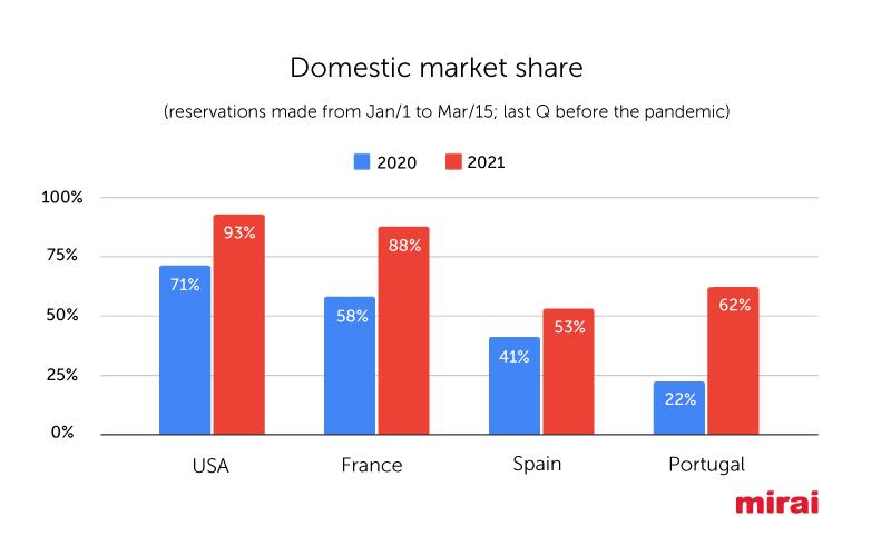 domestic market share Mirai