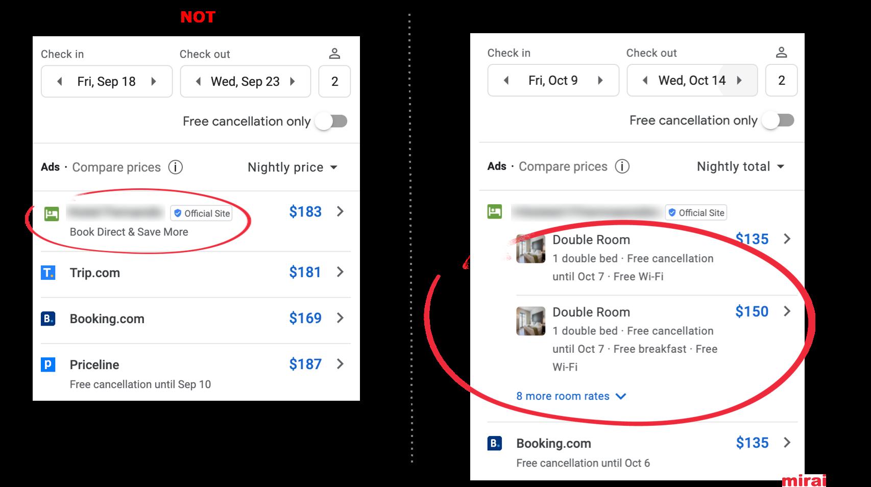Room Bundles implemented Google Hotel Ads - Mirai