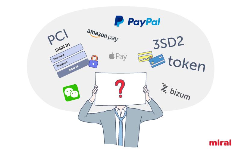 escolher o melhor processa de acordo com Miraidor de pagamentos